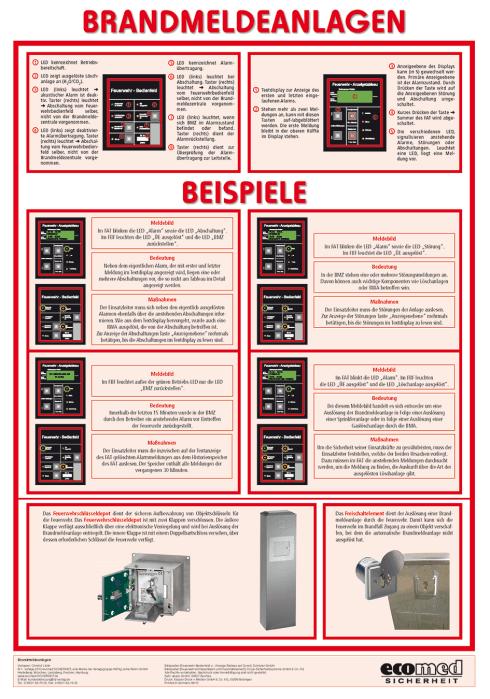 Wunderbar Schaltplan Des Heizofens Ideen - Elektrische ...